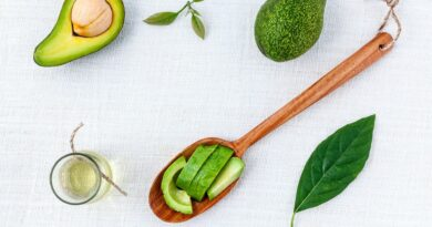 Global Avocado Oil Market is estimated to account for US$ 225.03 Mn by end of 2027, Says Coherent Market Insights (CMI)